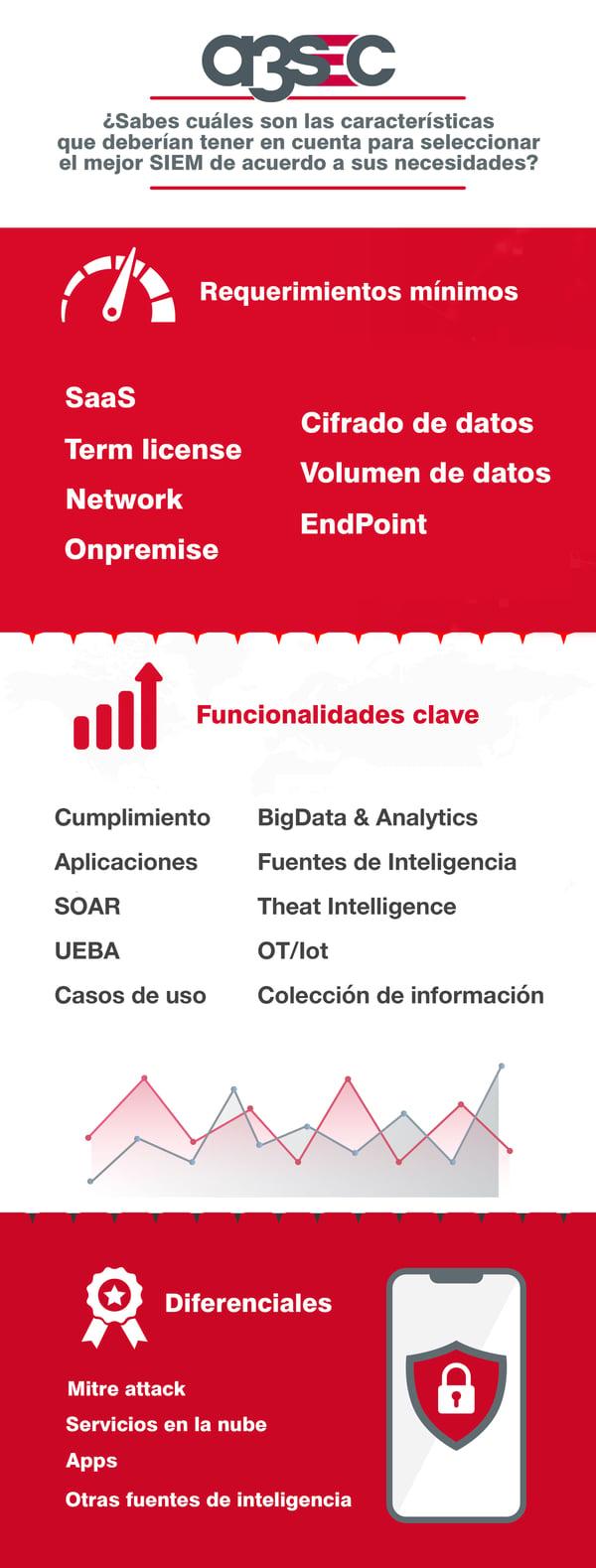 A3Sec_Infografía1_características_v3 copia GRANDE copia