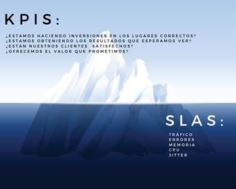 KPIS vs SLAS siempre con alta relación